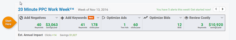 20 minute work week adwords
