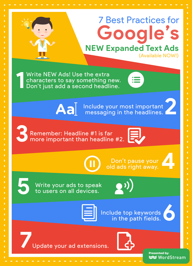 Expanded Text Ads best practices infographic