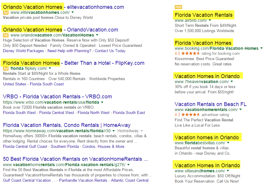 AdWords competition SERP