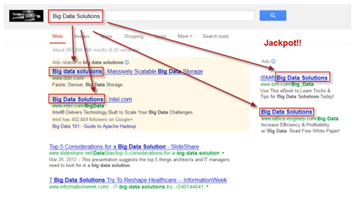AdWords Jackpots