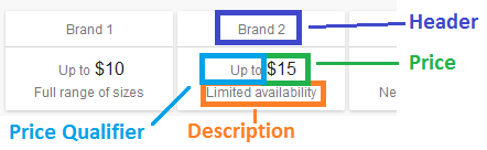 AdWords price extensions specs