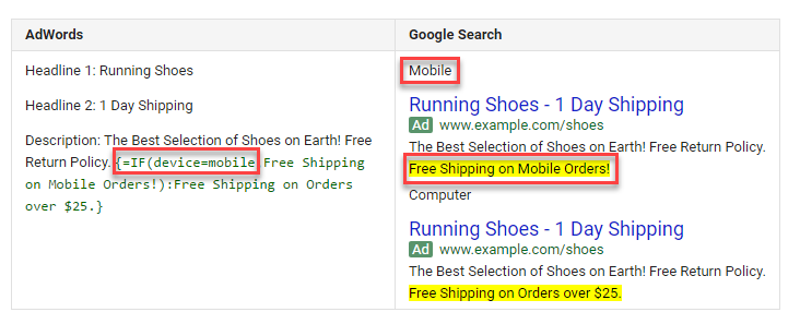 adwords if functions for mobile ads