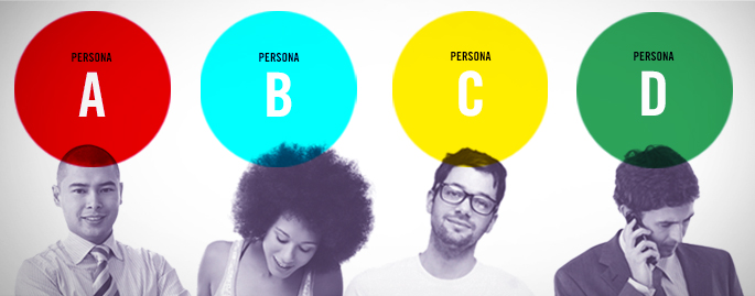 B2B content marketing audience personas