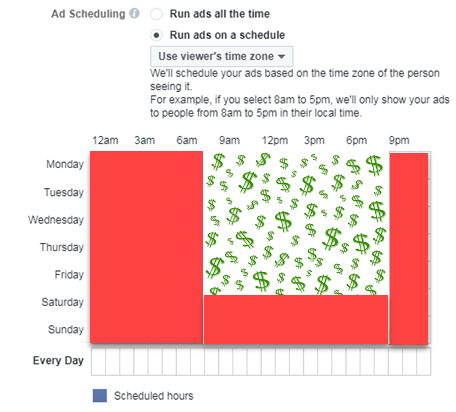 b2b facebook ads ad scheduling