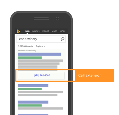 bing ads call extension mockup