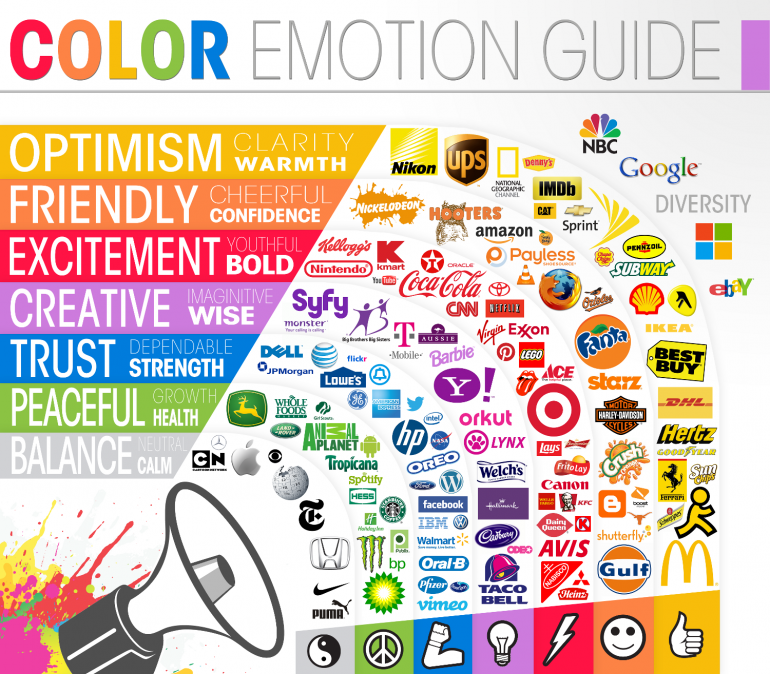 Blog design trends the psychology of color examples
