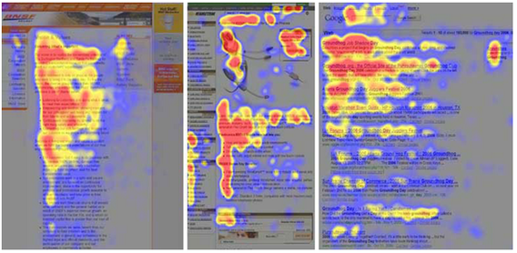 Eye Tracking AdWords