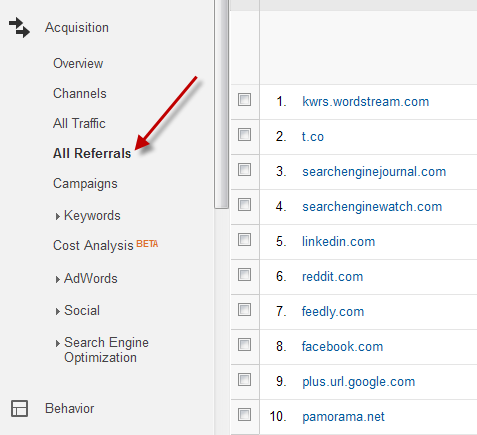 Google Display Network tips all referalls Analytics