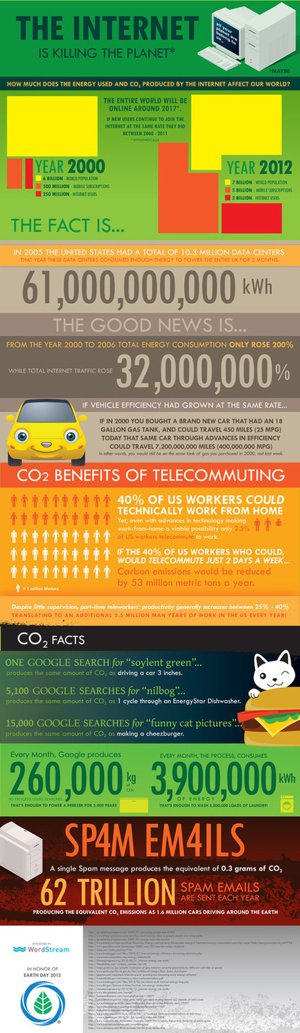 Earth Day 2012 - The Environmental Impact of the Internet [Infographic]