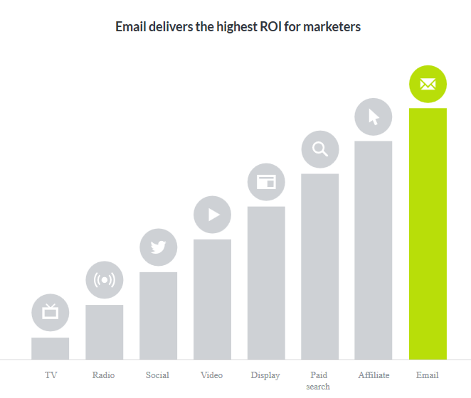 email marketing data stats