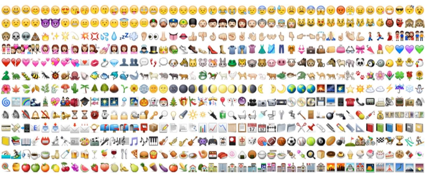 Using Emojis in Ad Text Boosts CTR! | WordStream