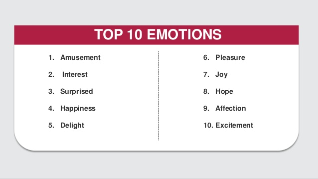 Emotion in marketing top 10 emotions