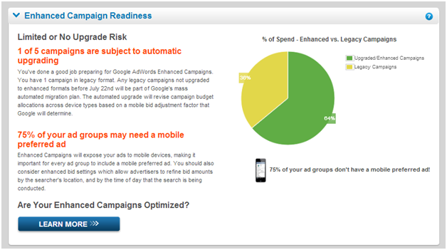 Enhanced Campaigns Audit