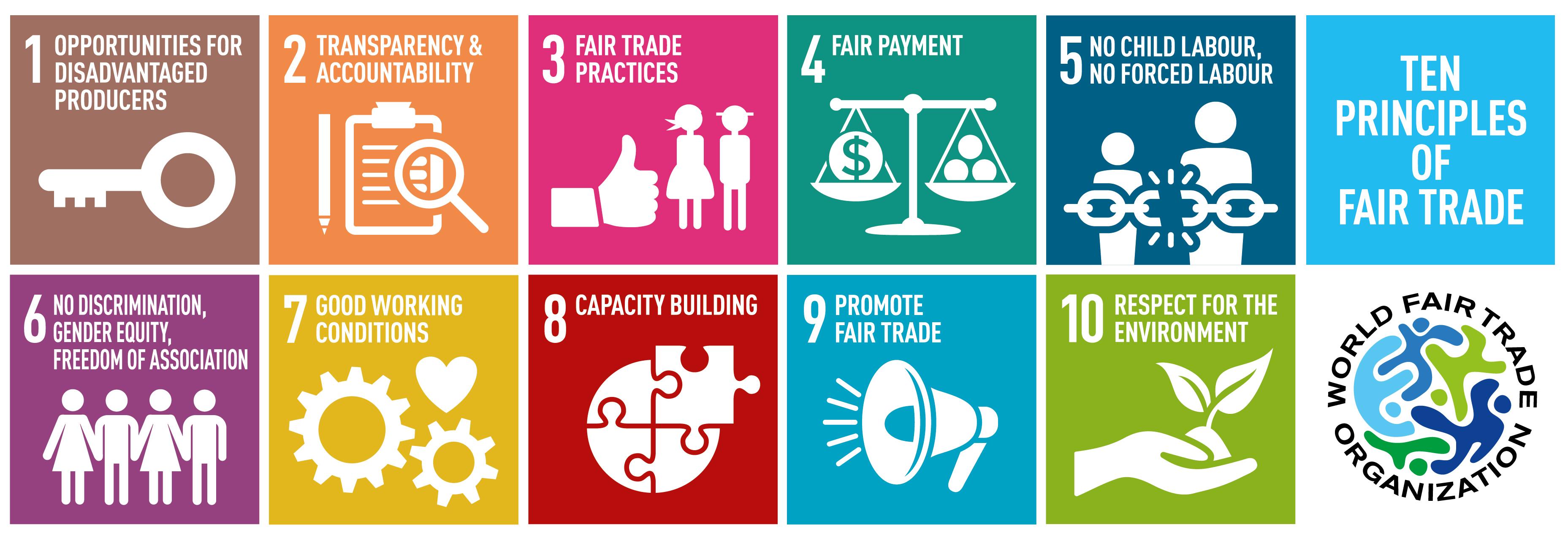 Ethical marketing fair trade principles