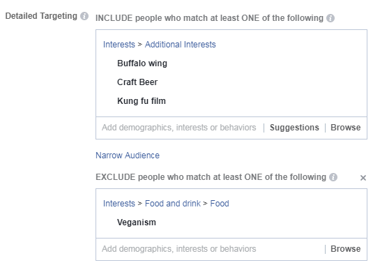 example of interest targeted b2c facebook ads audience