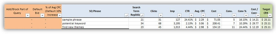 ppc tips using excel