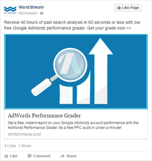 Facebook Ad Copy Tests