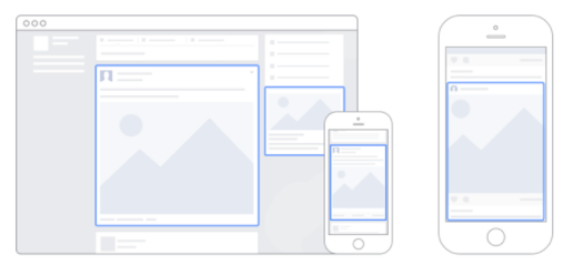 facebook ad placement options alternatives to news feed