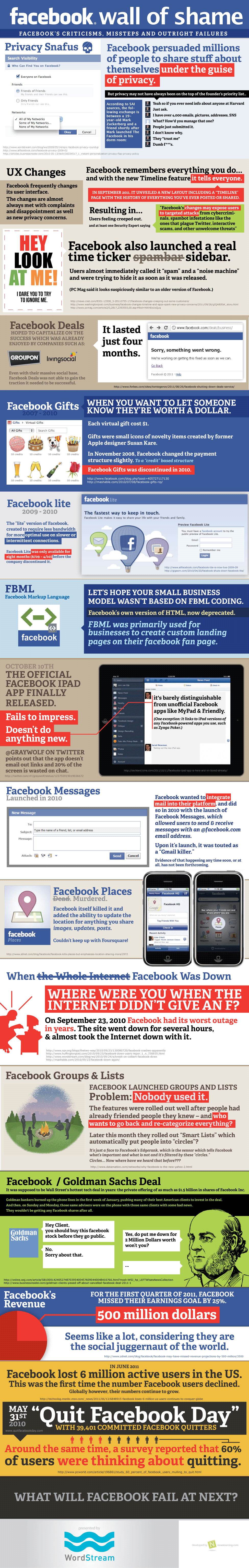 Facebook Failures [ Facebook Infographic ]