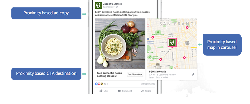 facebook ads proximity-based ad copy