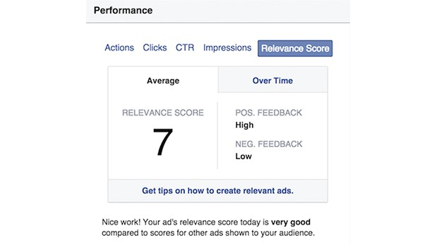 How to compete in Facebook Ads Facebook relevance score