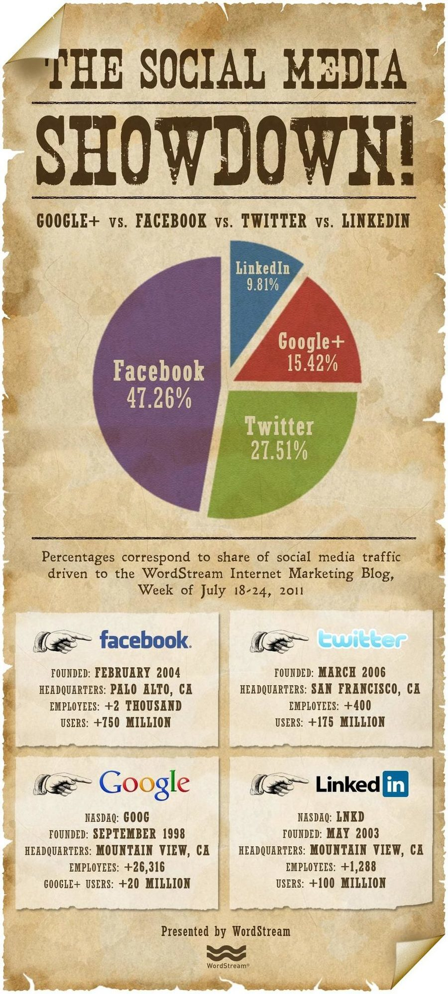 Google+ vs Facebook vs. Twitter vs. LinkedIn - The Social Media Showdown [ infographic ]