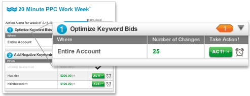 free internet tools PPC work week