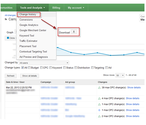 AdWords Change History Report