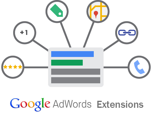 adwords ad extension options vector graphic