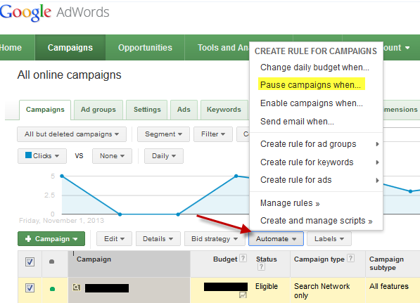 AdWords Automated Rules