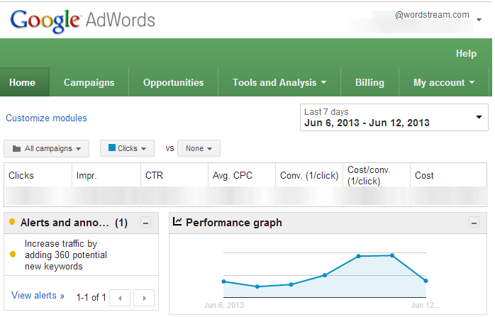 Shortcomings of Google's online AdWords software
