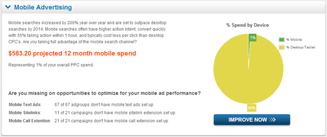 Google Mobile Advertising Revenue