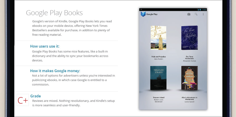 Books for Google Play