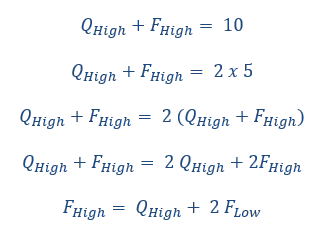 adwords qs equations