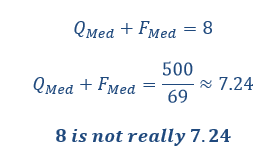 quality score equations