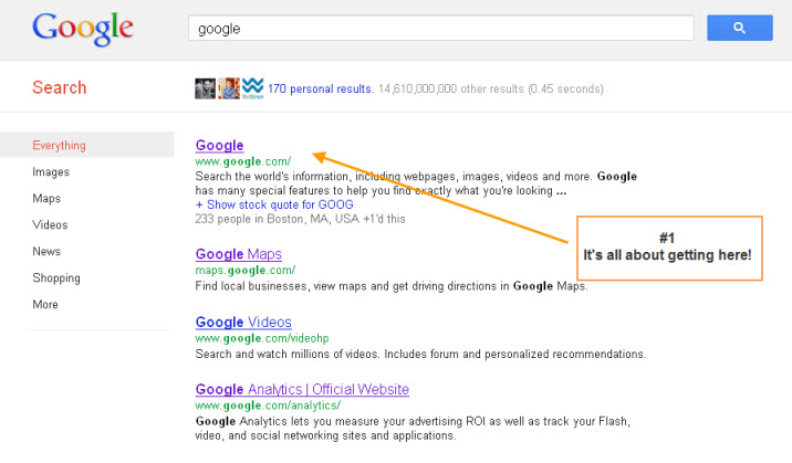 Google SEO Guide: The Ultimate Google SEO Resource
