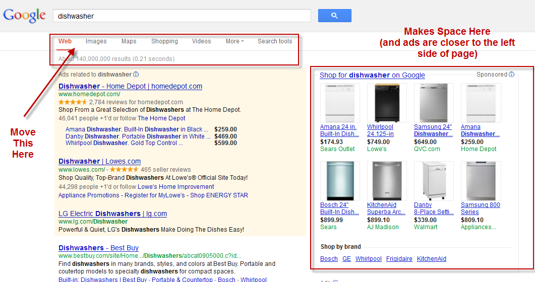 SERP - Commercial Keyword