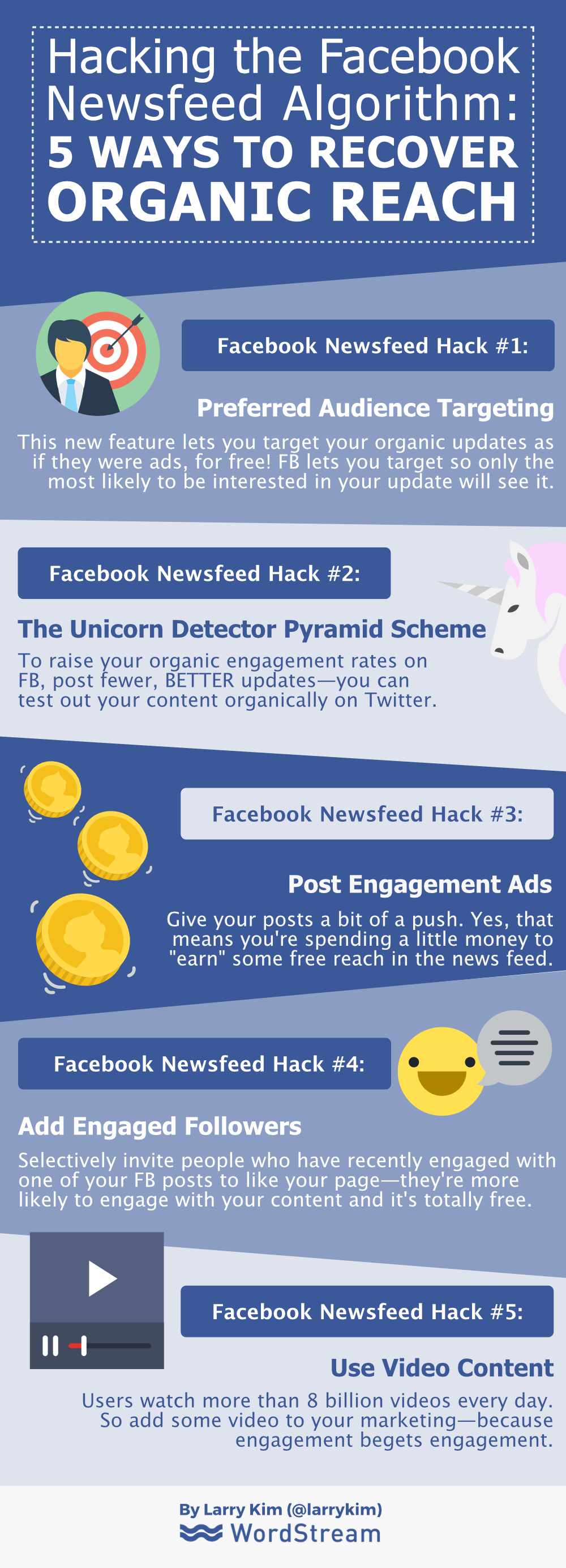 facebook newsfeed algorithm
