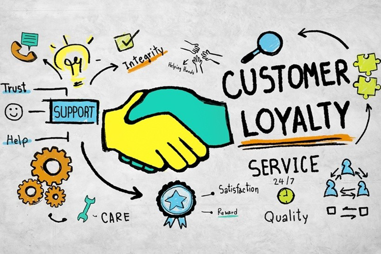 brand loyalty and involvement in customers Involvement, satisfaction, and brand loyalty in a small business as research showed that customer involvement is related to cocreation this paper examines the relative influence of two key antecedents of brand loyalty—satisfaction and involvement and the moderating role of.