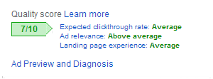 AdWords Quality Score Diagnosis