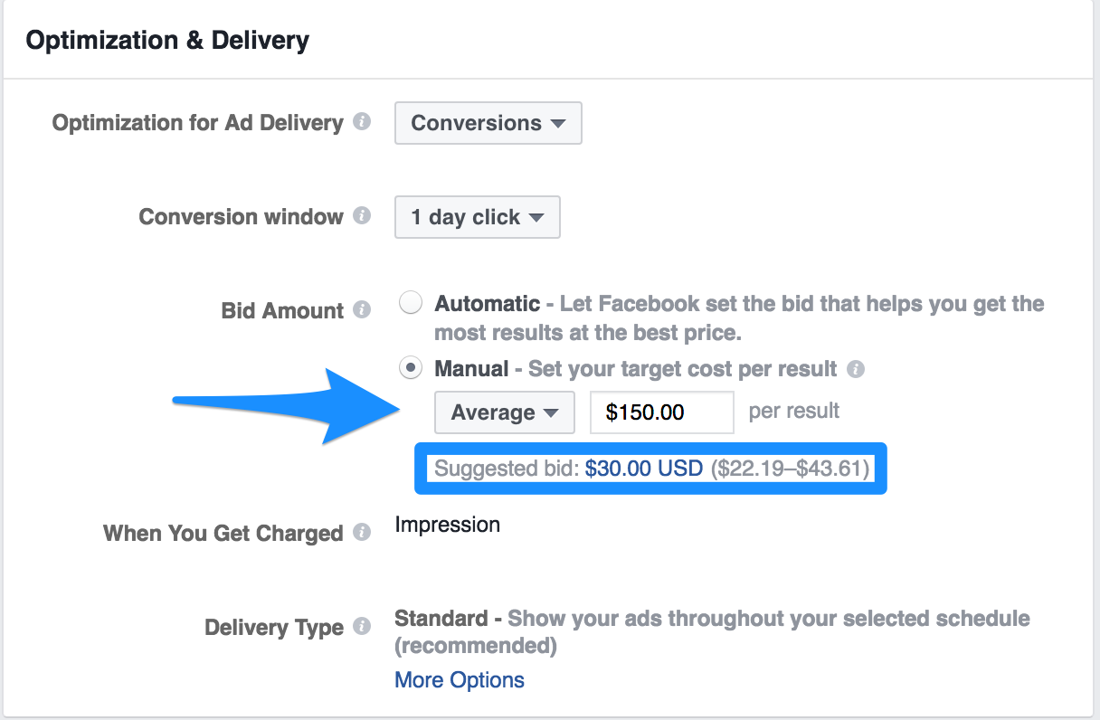 How to compete in Facebook Ads suggested bid