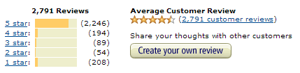 how to get top amazon reviews