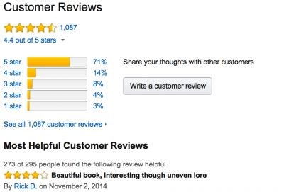 How to promote a book Amazon reviews