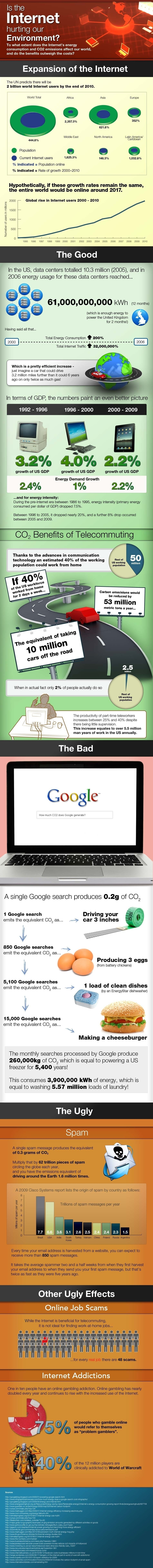 The Internet's Impact on the Environment Infograhic: Is the Internet Damaging Our Planet?