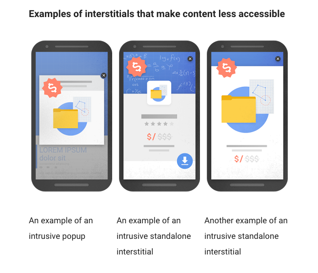 mobile interstitial testing