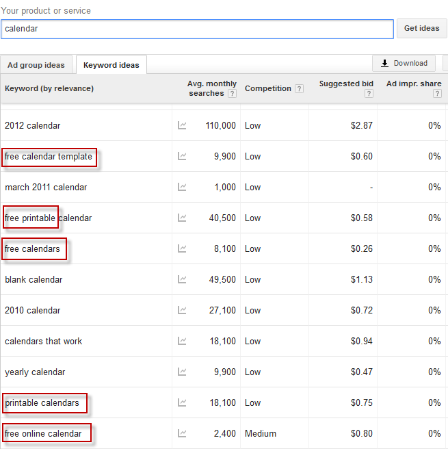 Negative Keyword Planner