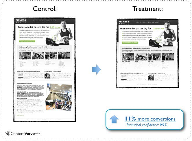 Landing page designs A/B test example
