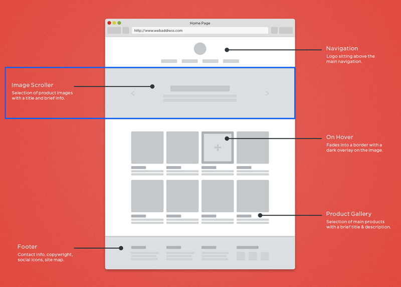 landing page image template