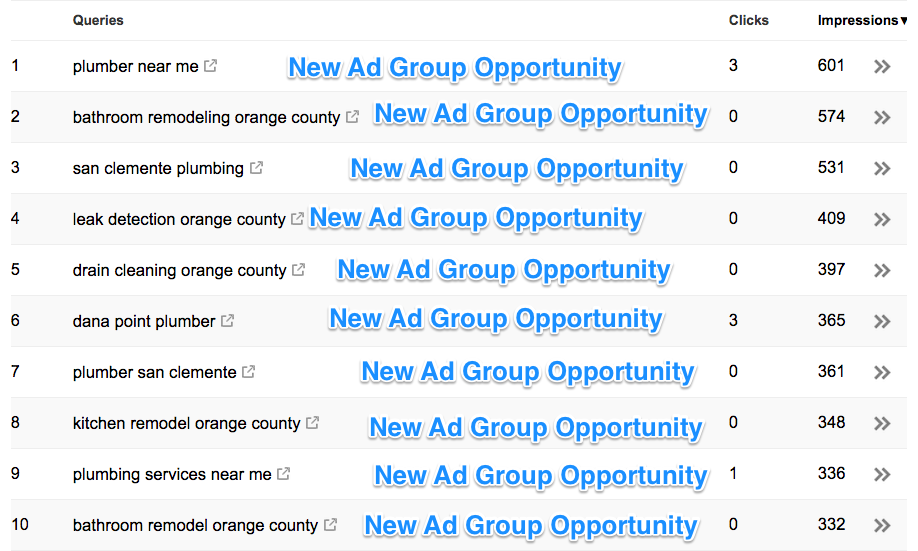 Local PPC tips ad groups
