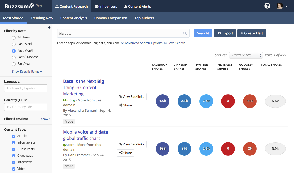 Marketing analysis tools BuzzSumo